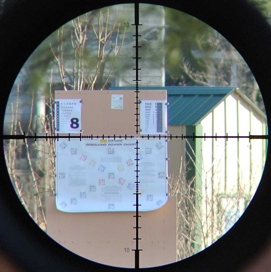 A variety of optical test targets viewed through the Leupold Mark 6 3-18x44